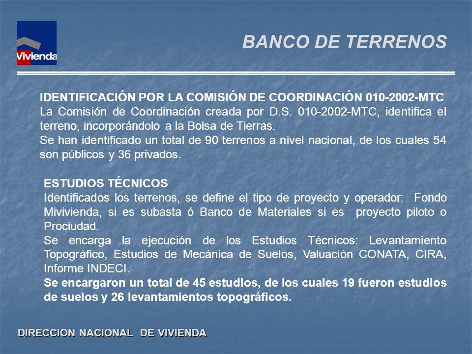 BANCO DE TERRENOS IDENTIFICACIÓN POR LA COMISIÓN DE COORDINACIÓN 010-2002-MTC.