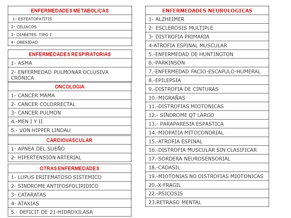 ENFERMEDADES METABOLICAS ENFERMEDADES NEUROLOGICAS 1- ALZHEIMER