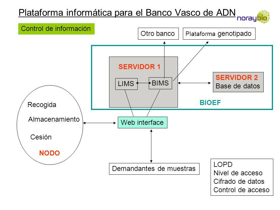 Plataforma informática para el Banco Vasco de ADN