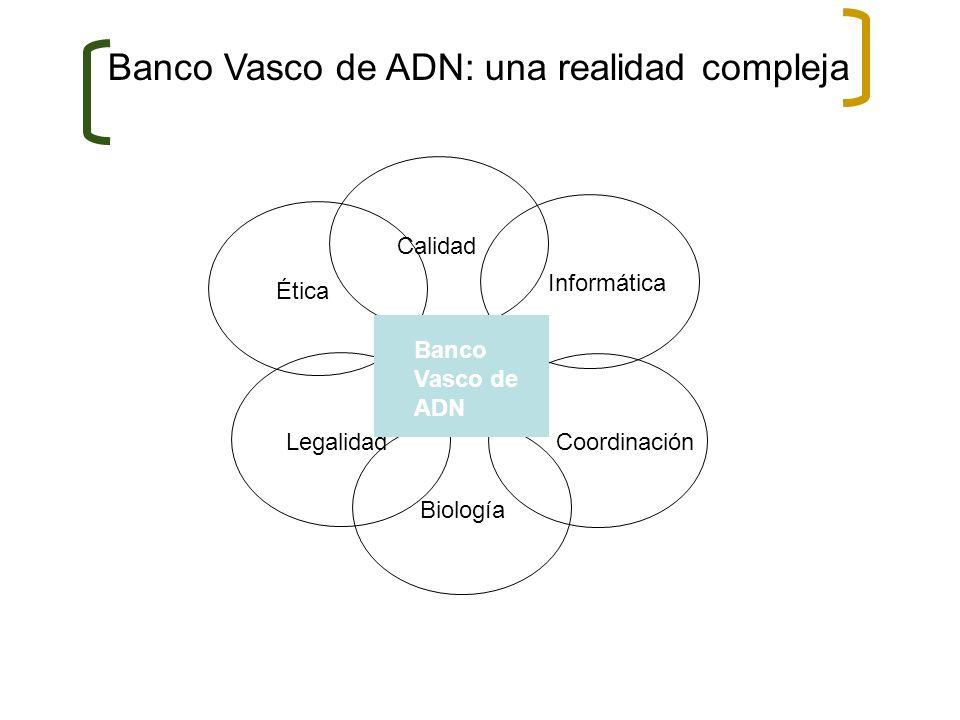 Banco Vasco de ADN: una realidad compleja