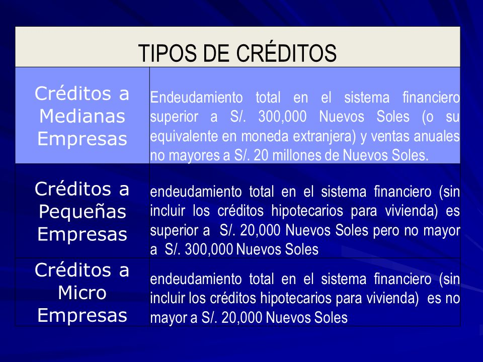 TIPOS DE CRÉDITOS Créditos a Medianas Empresas
