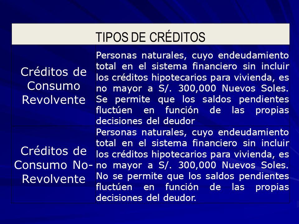 TIPOS DE CRÉDITOS Créditos de Consumo Revolvente