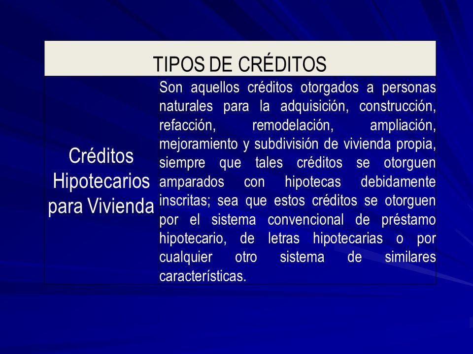Créditos Hipotecarios para Vivienda