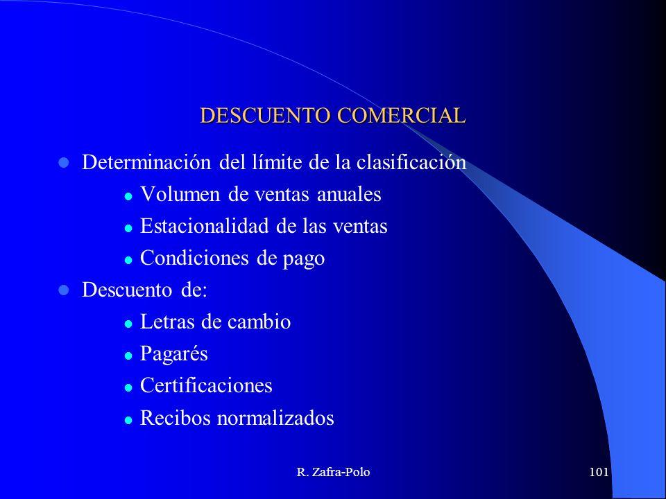 Determinación del límite de la clasificación Volumen de ventas anuales