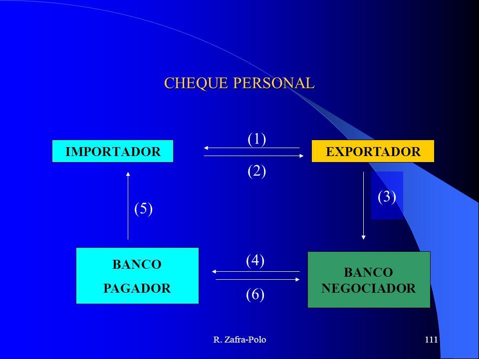 CHEQUE PERSONAL (1) (2) (3) (5) (4) (6) IMPORTADOR EXPORTADOR BANCO