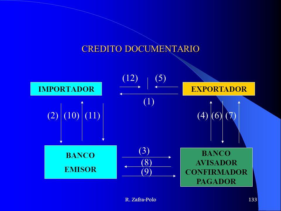 CREDITO DOCUMENTARIO (12) (5) (1) (2) (10) (11) (4) (6) (7) (3) (8)