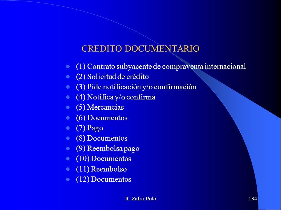 CREDITO DOCUMENTARIO (1) Contrato subyacente de compraventa internacional. (2) Solicitud de crédito.