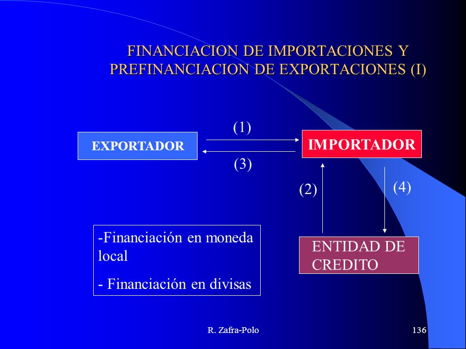 FINANCIACION DE IMPORTACIONES Y PREFINANCIACION DE EXPORTACIONES (I)
