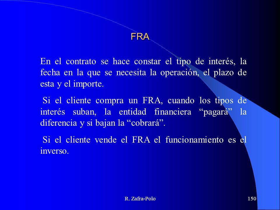Si el cliente vende el FRA el funcionamiento es el inverso.