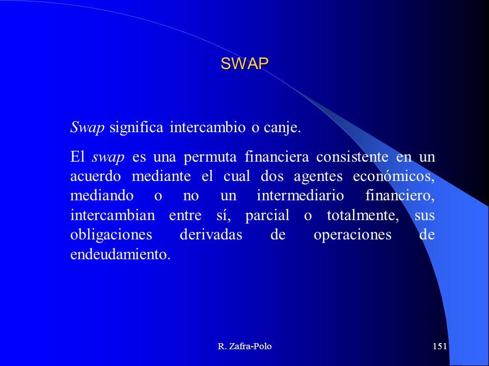 Swap significa intercambio o canje.