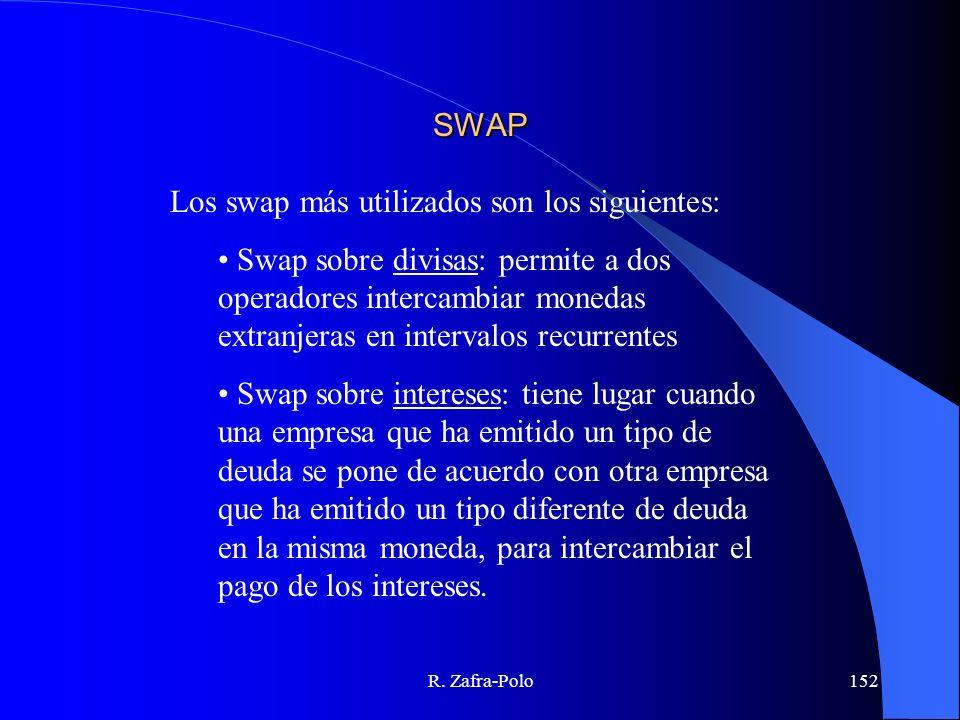 Los swap más utilizados son los siguientes: