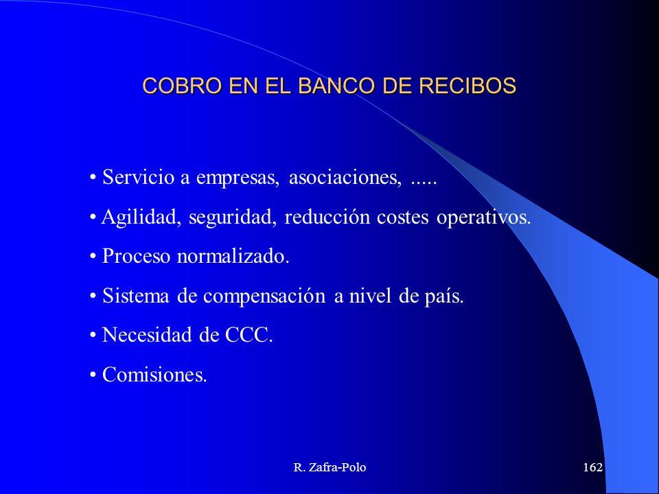 COBRO EN EL BANCO DE RECIBOS
