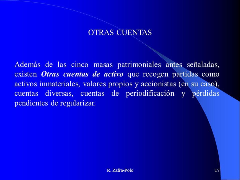 OTRAS CUENTAS