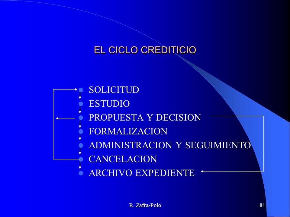 ADMINISTRACION Y SEGUIMIENTO CANCELACION ARCHIVO EXPEDIENTE
