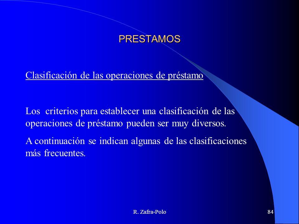 Clasificación de las operaciones de préstamo