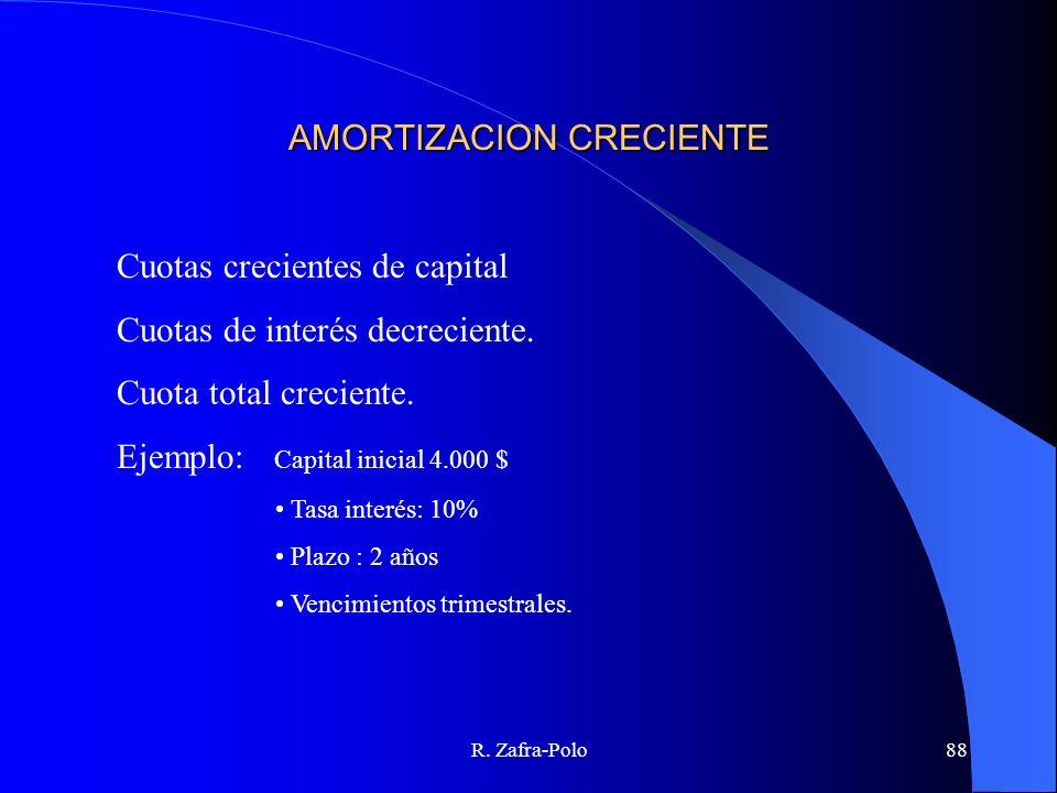 AMORTIZACION CRECIENTE