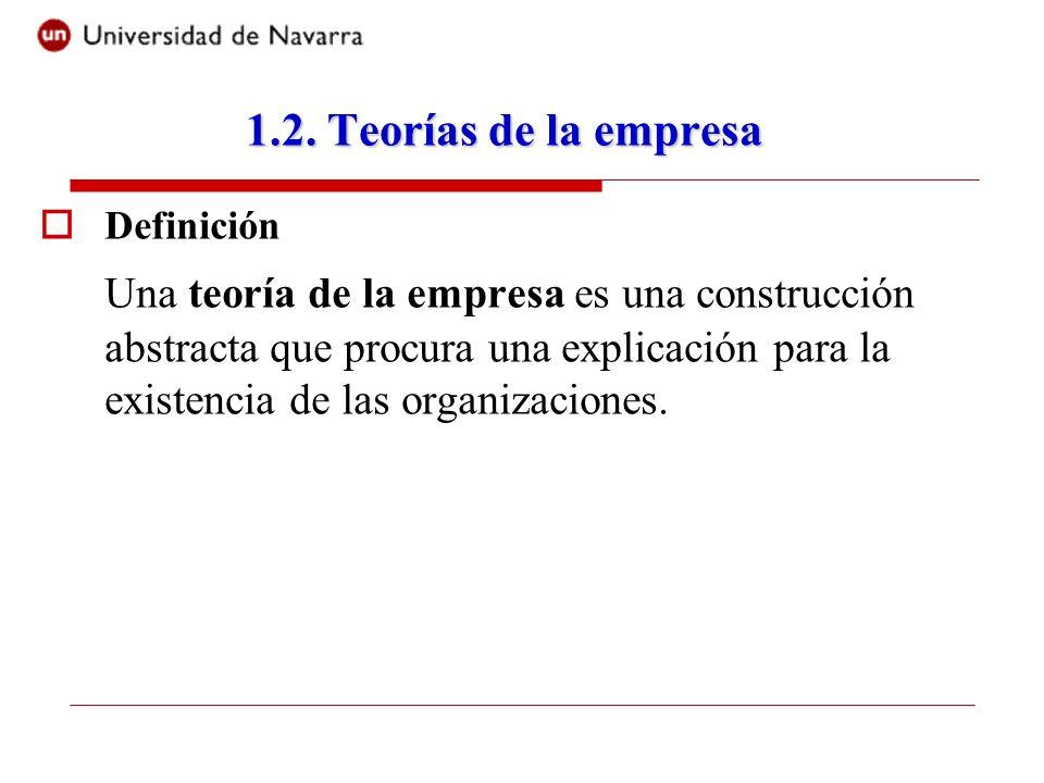 1.2. Teorías de la empresaDefinición.