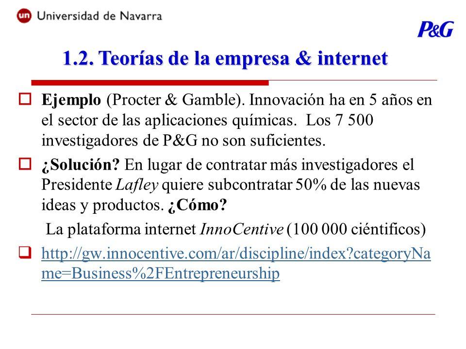 1.2. Teorías de la empresa & internet
