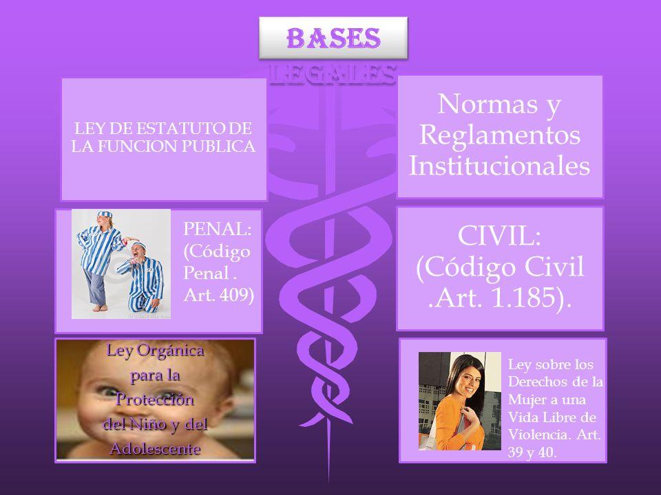 BASES LEGALES Normas y Reglamentos Institucionales