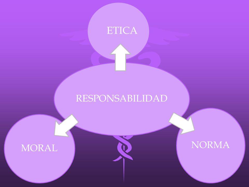 ETICA RESPONSABILIDAD NORMA MORAL