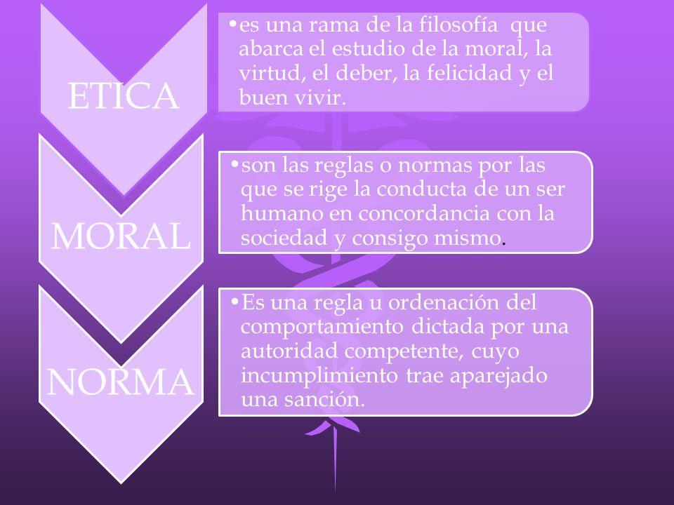ETICA es una rama de la filosofía que abarca el estudio de la moral, la virtud, el deber, la felicidad y el buen vivir.