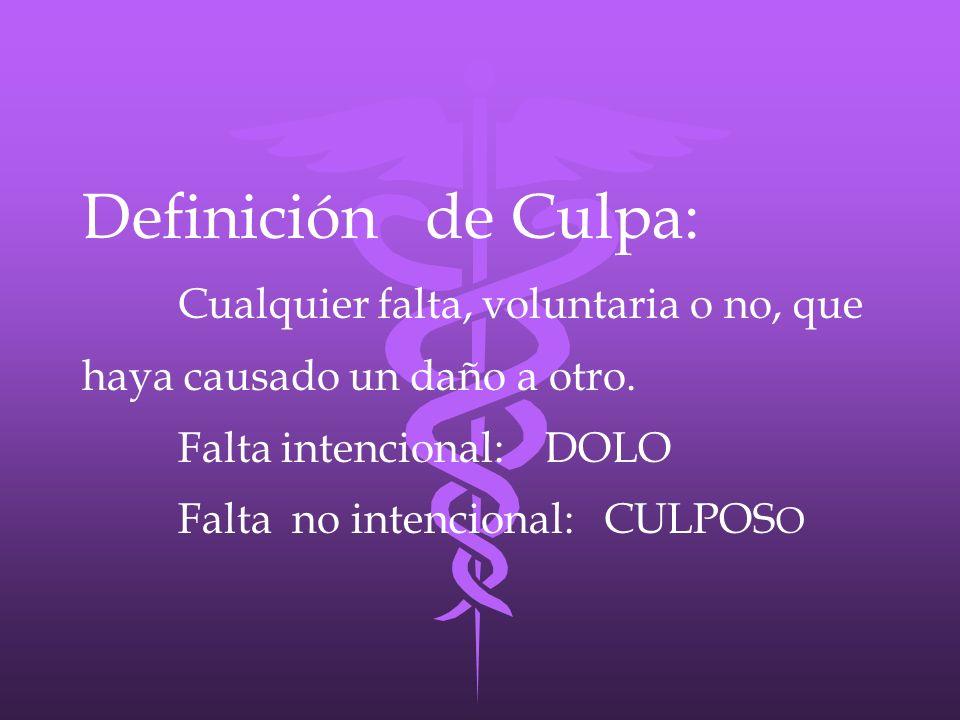 Definición de Culpa: Falta intencional: DOLO