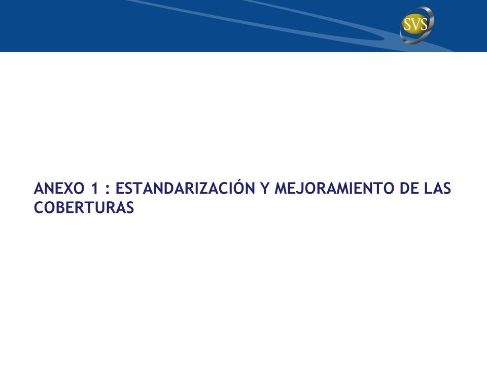 ANEXO 1 : ESTANDARIZACIÓN Y MEJORAMIENTO DE LAS COBERTURAS