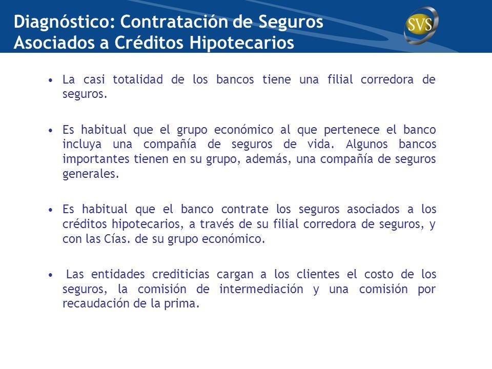 Diagnóstico: Contratación de Seguros Asociados a Créditos Hipotecarios