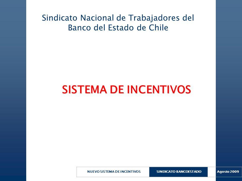 Sindicato Nacional de Trabajadores del Banco del Estado de Chile