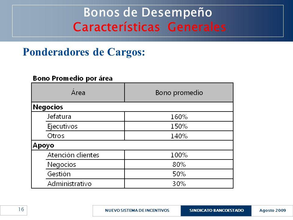 Bonos de Desempeño Características Generales