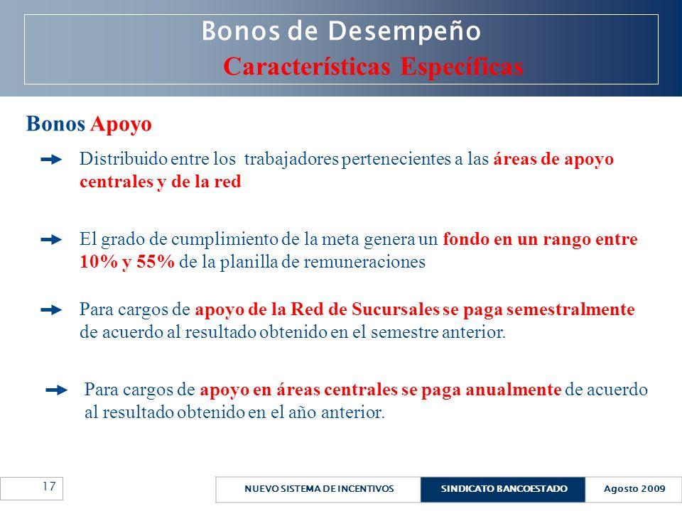 Bonos de Desempeño Características Específicas