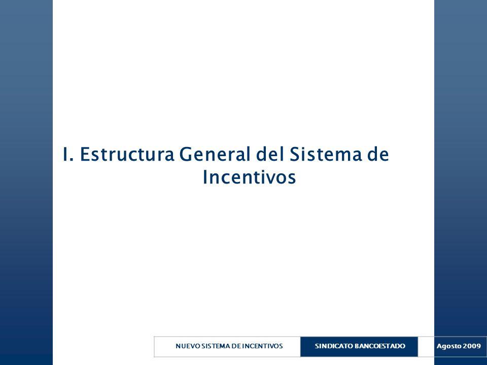I. Estructura General del Sistema de Incentivos
