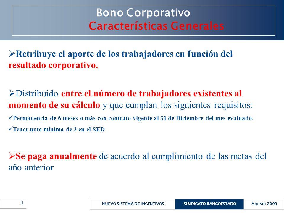 Bono Corporativo Características Generales