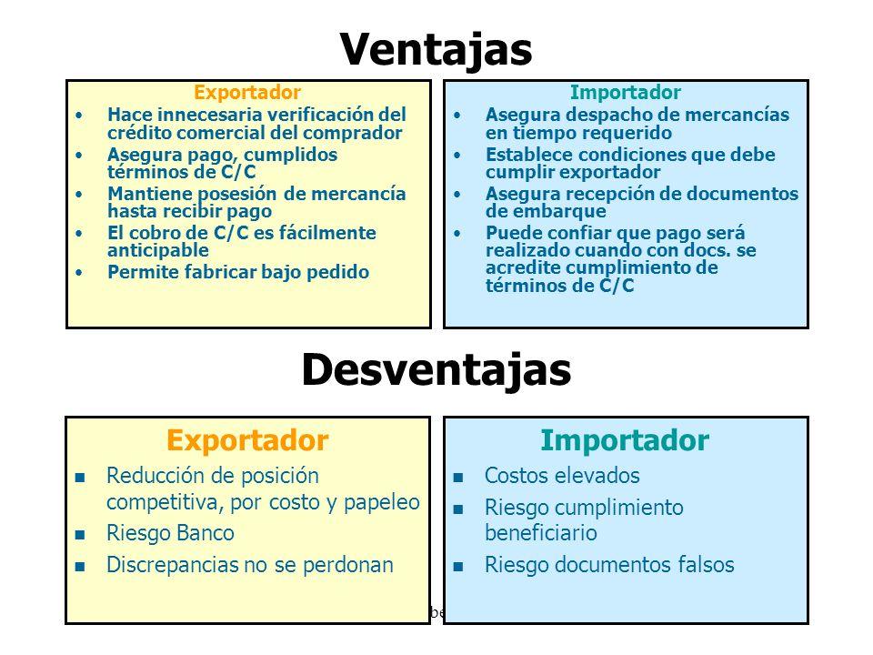 Ventajas Desventajas Exportador Importador