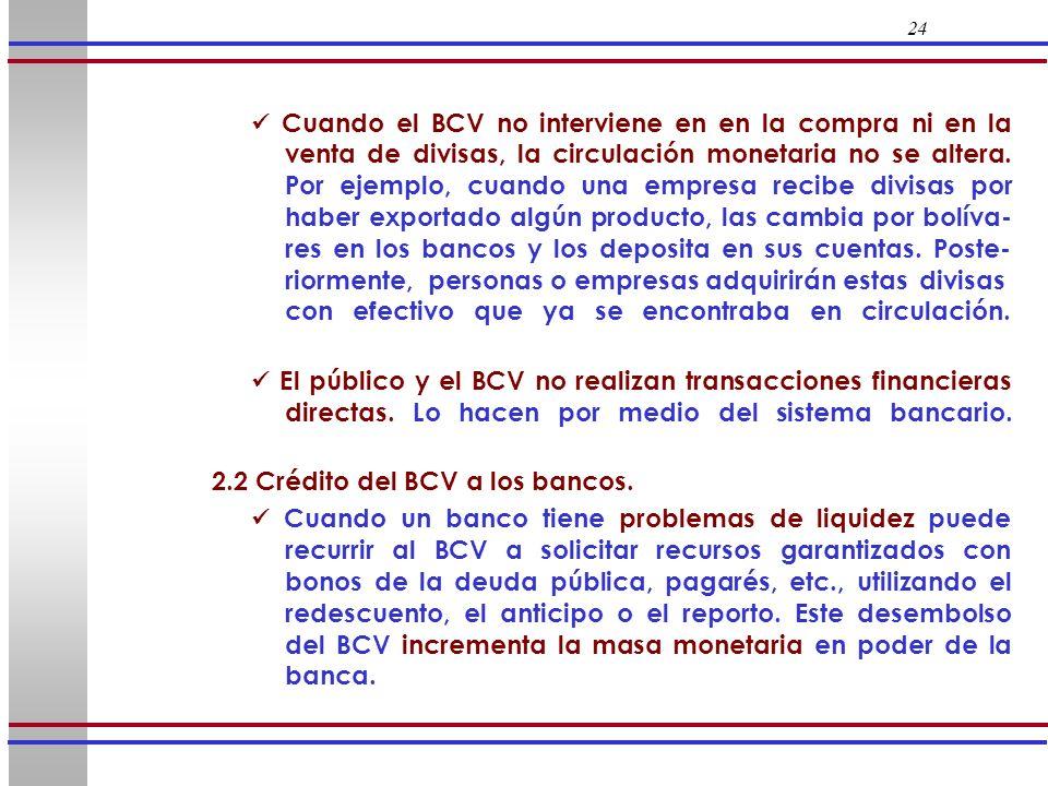 2.2 Crédito del BCV a los bancos.