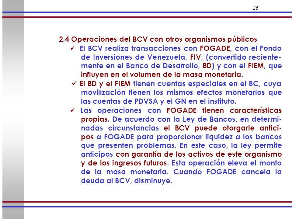 2.4 Operaciones del BCV con otros organismos públicos