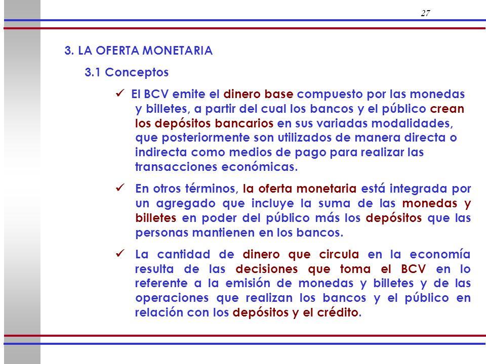 3. LA OFERTA MONETARIA 3.1 Conceptos