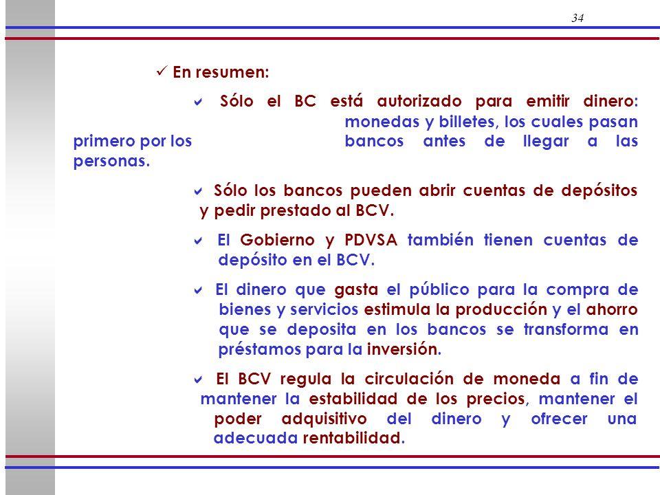  El Gobierno y PDVSA también tienen cuentas de depósito en el BCV.