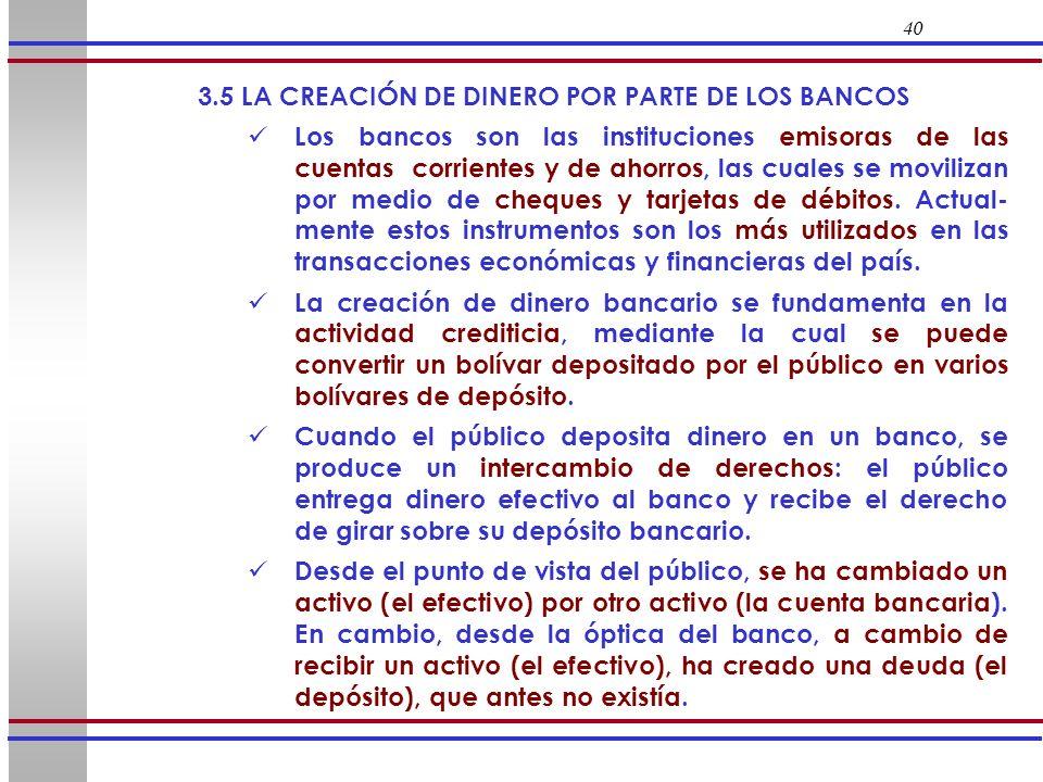3.5 LA CREACIÓN DE DINERO POR PARTE DE LOS BANCOS