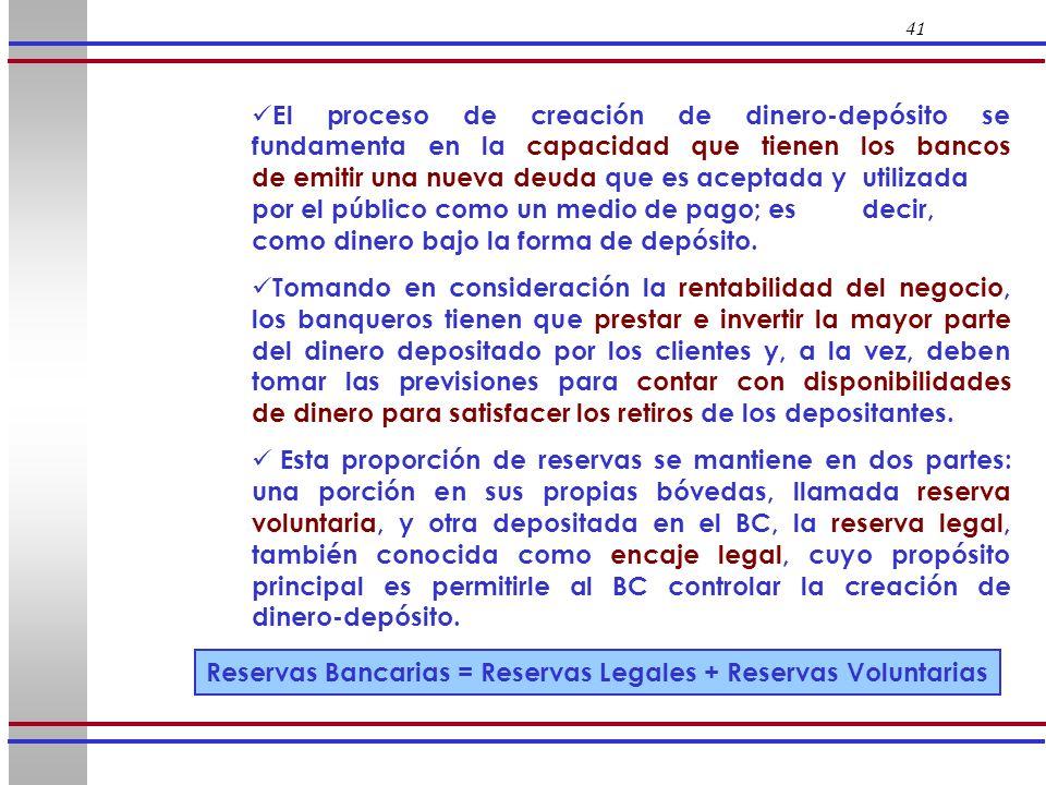 Reservas Bancarias = Reservas Legales + Reservas Voluntarias