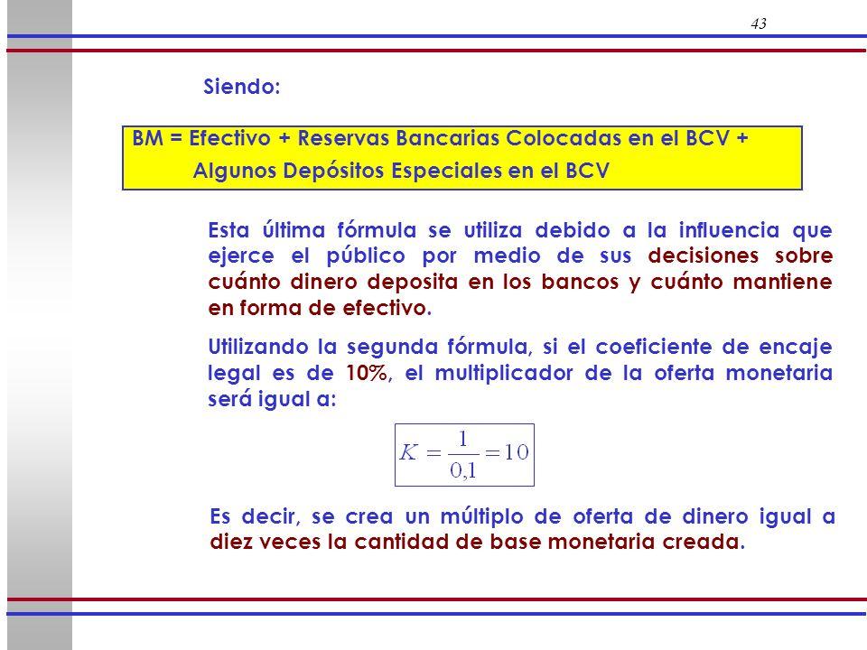 BM = Efectivo + Reservas Bancarias Colocadas en el BCV +