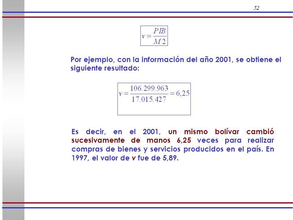 52 Por ejemplo, con la información del año 2001, se obtiene el siguiente resultado: