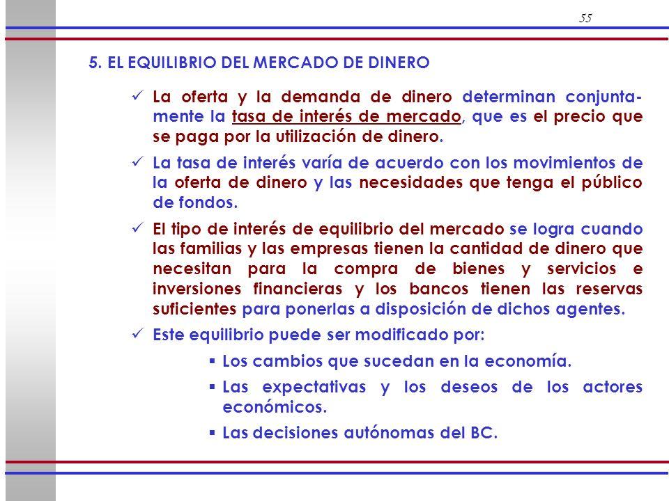 5. EL EQUILIBRIO DEL MERCADO DE DINERO
