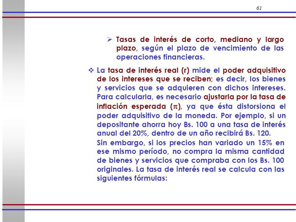61 Tasas de interés de corto, mediano y largo plazo, según el plazo de vencimiento de las operaciones financieras.