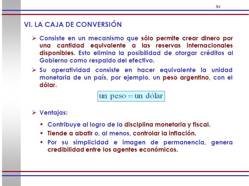 VI. LA CAJA DE CONVERSIÓN