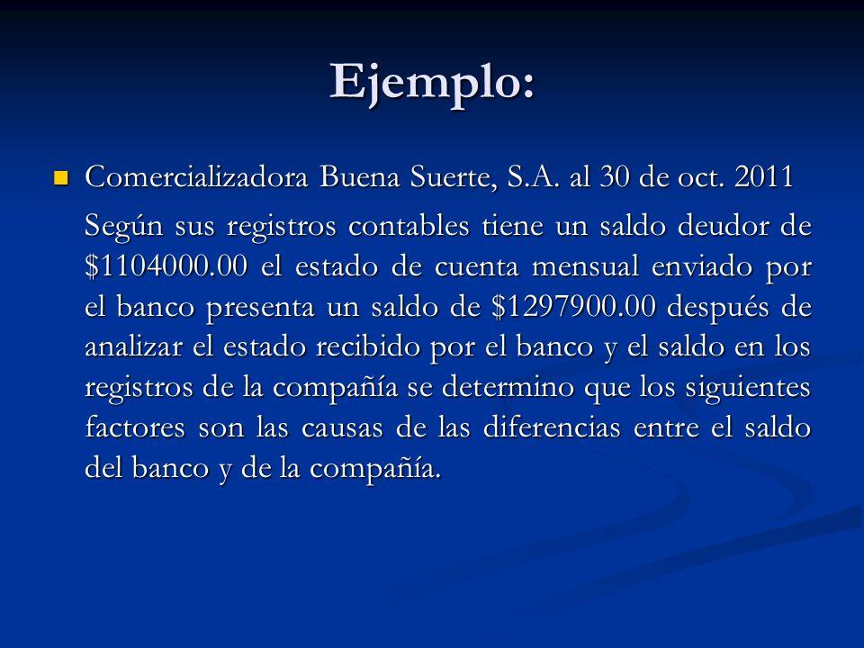 Ejemplo: Comercializadora Buena Suerte, S.A. al 30 de oct. 2011