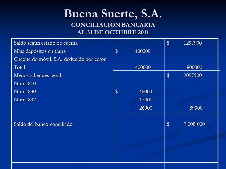 Buena Suerte, S.A. CONCILIACIÓN BANCARIA AL 31 DE OCTUBRE 2011