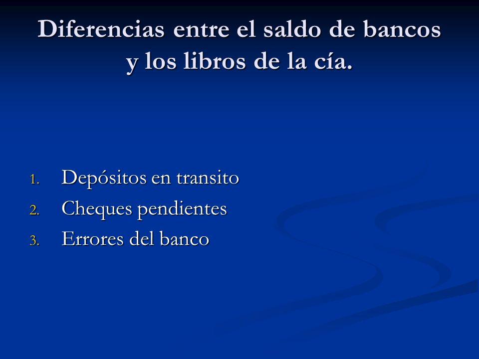 Diferencias entre el saldo de bancos y los libros de la cía.