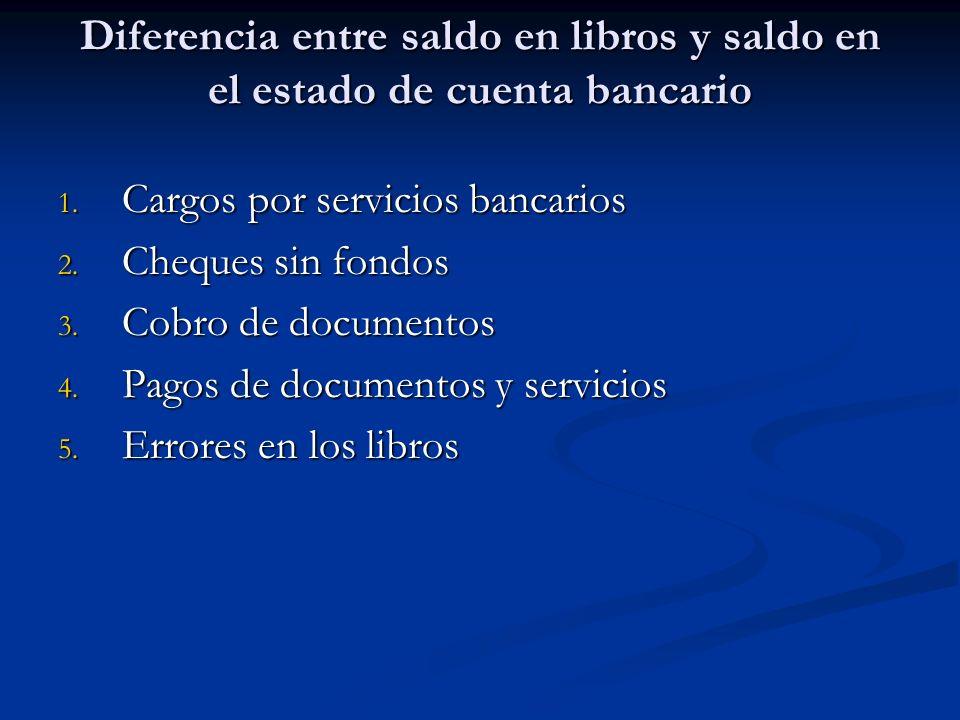 Diferencia entre saldo en libros y saldo en el estado de cuenta bancario