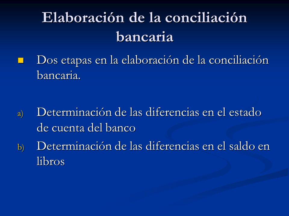 Elaboración de la conciliación bancaria